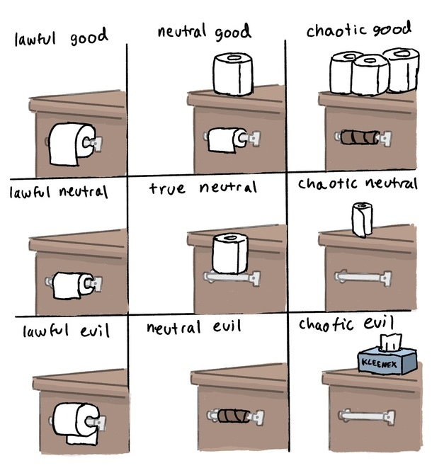What is your favourite flavour of toilet paper? - meme