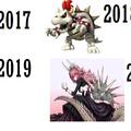 año tras año