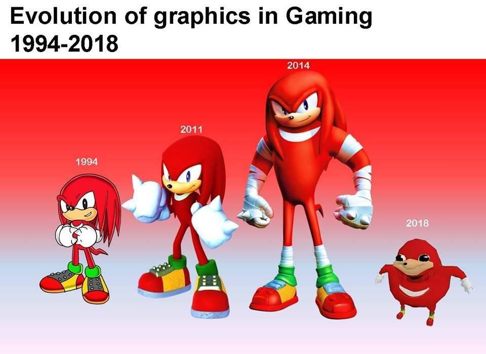 Evolution of graphics in Gaming - meme