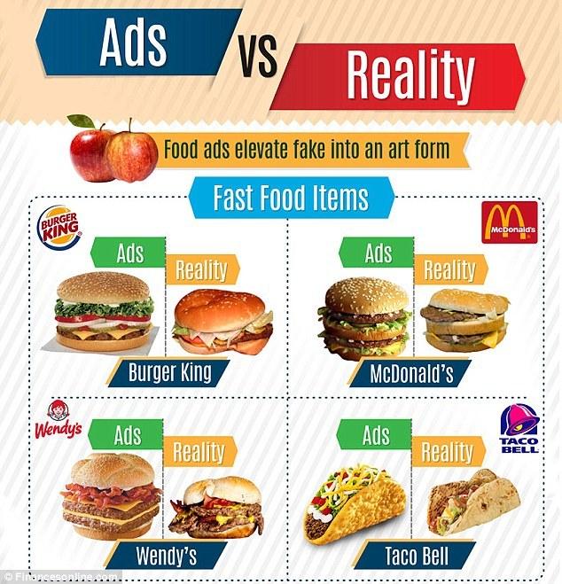 Ads vs Reality - meme