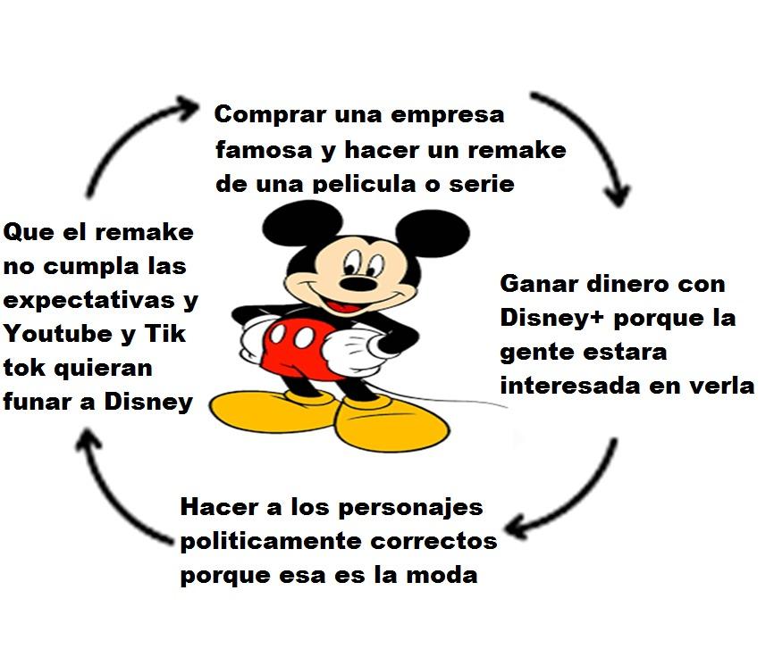 Disney casi siempre hace eso - meme
