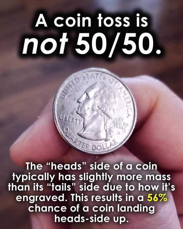 Fake facts - meme