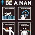 A visual guide