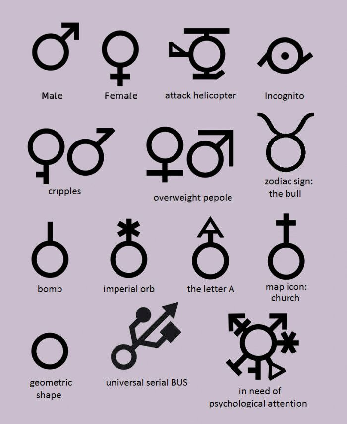 589ee968f02a8 if there are only two genders, then explain this?? meme by