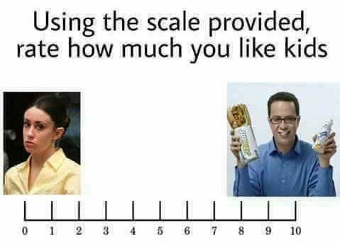 585210a0100de on a scale of casey to jared, whats your rating? meme by nestle