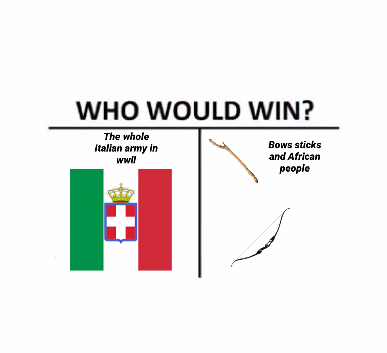Who would win - meme