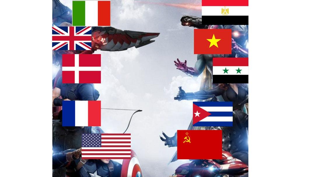 descripción grafica de la Guerra fría - meme