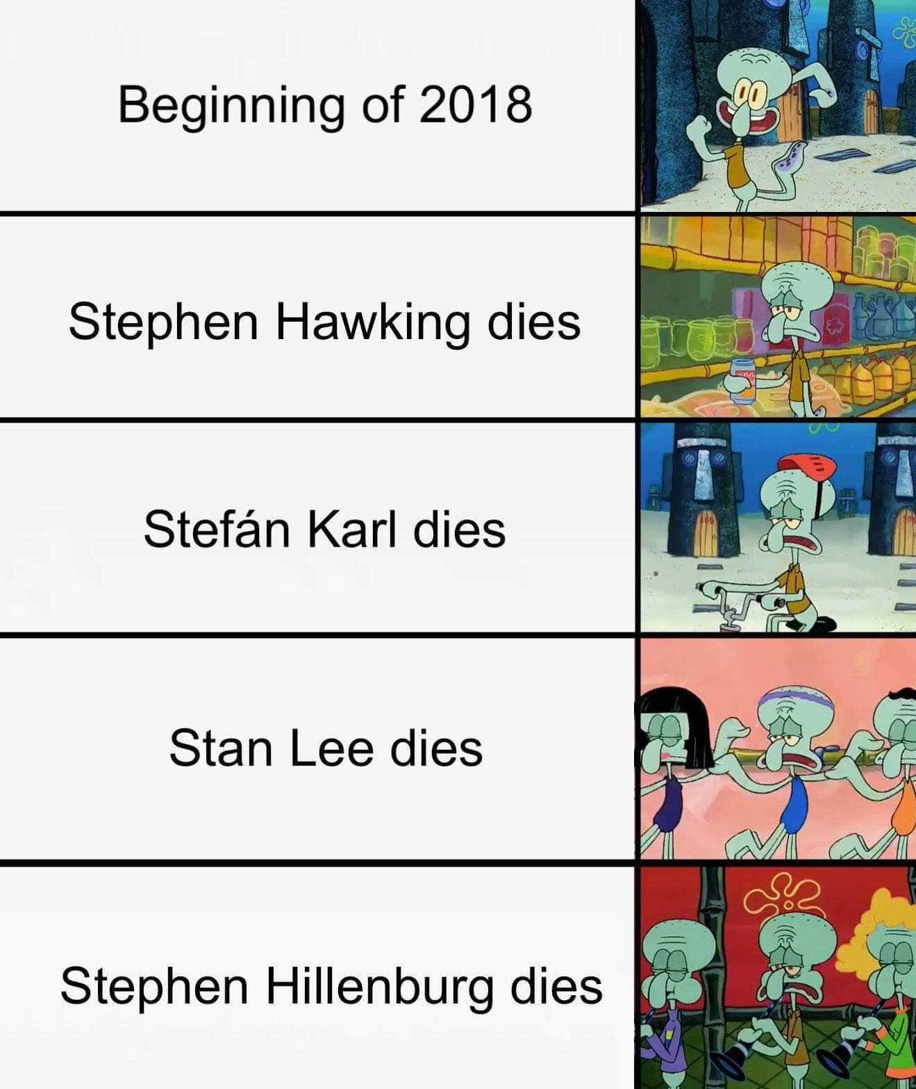 Is this 2016 version 2? - meme