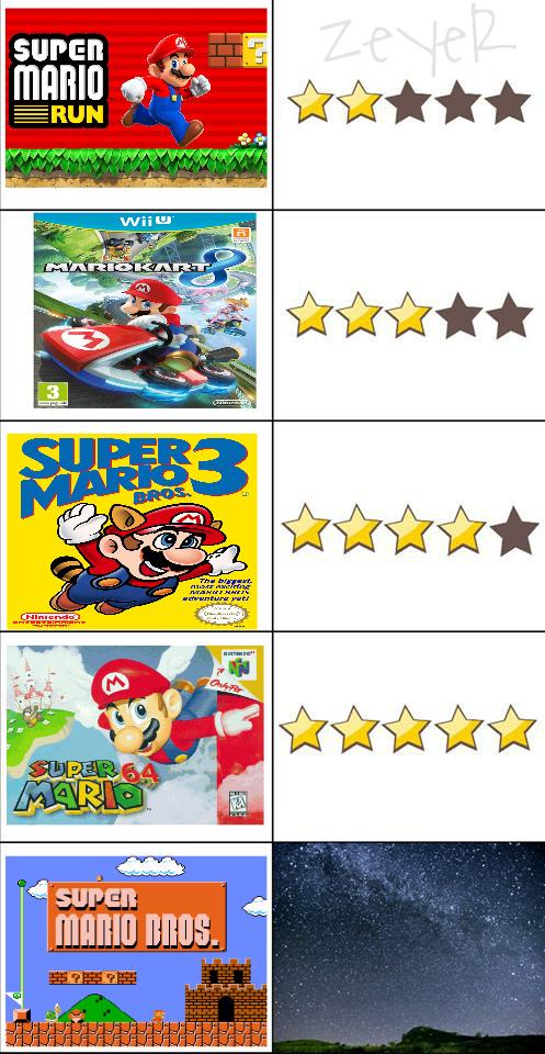 El original siempre sera el mejor - meme