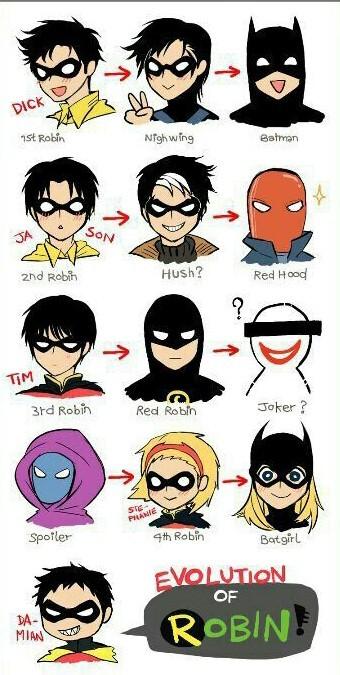 la evolución de Robin... - meme