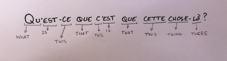 La logique française - meme