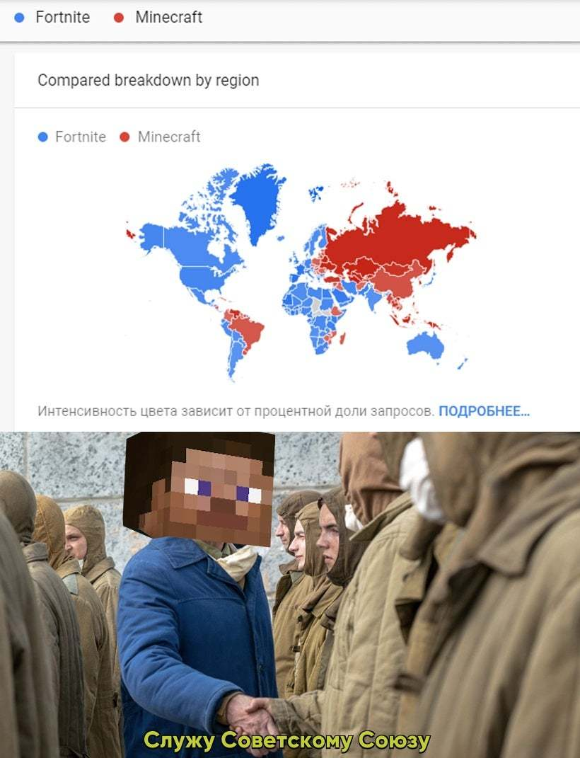 I serve the soviet union - meme