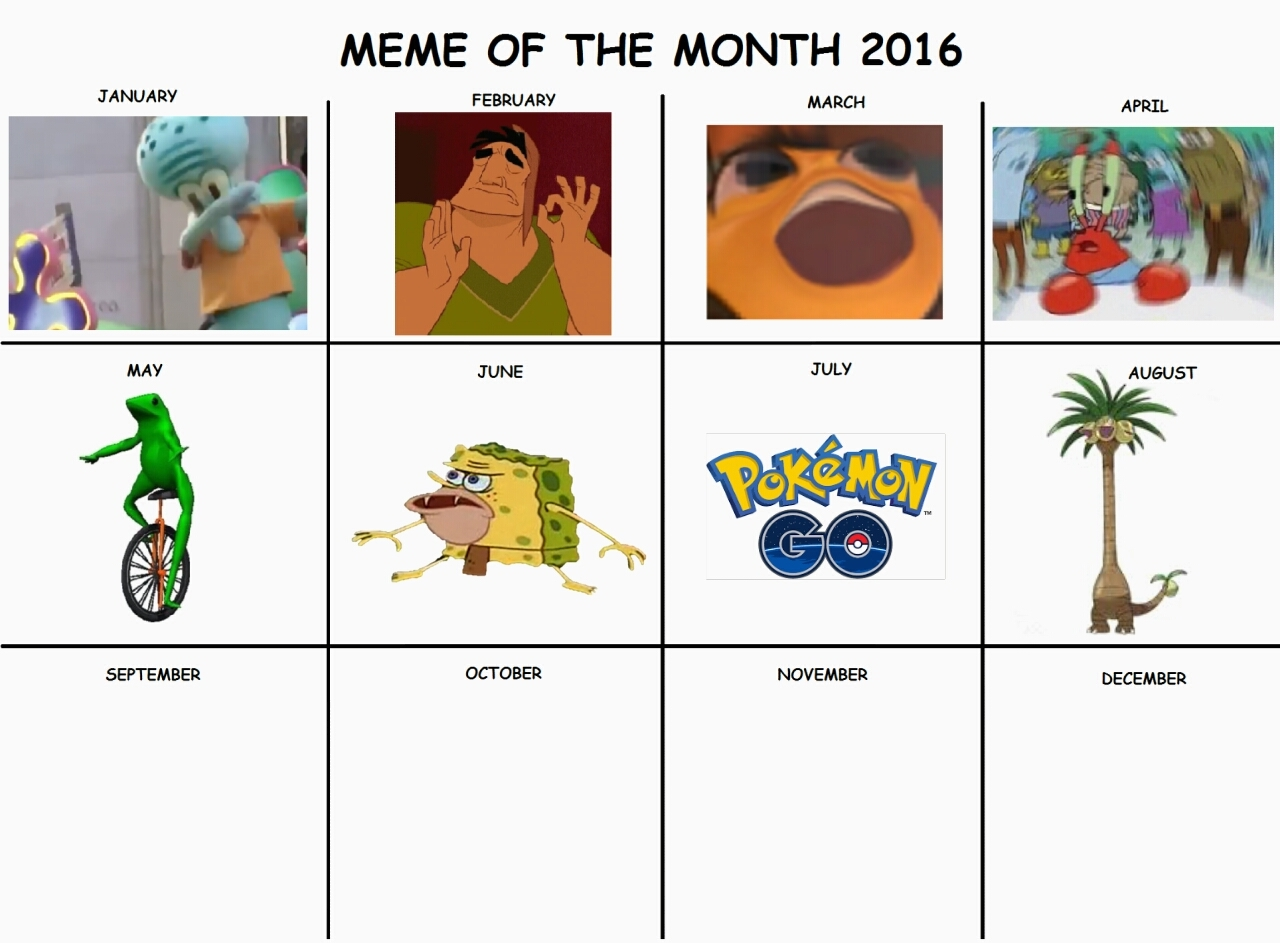 Meme of the month updated.