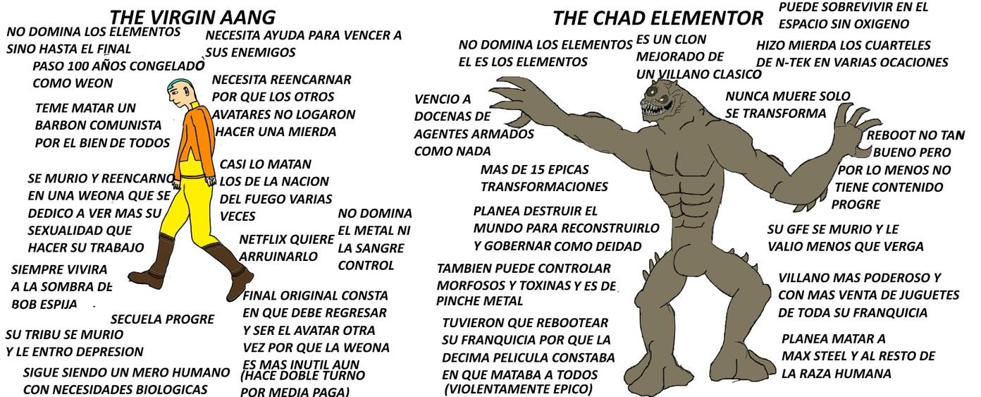 Elementor clasico el mas chad - meme