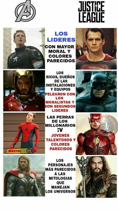 súper héroes. - meme