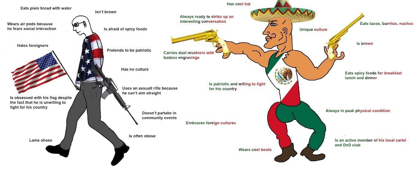 VIVA LA MEXICAN REVOLUTION - meme