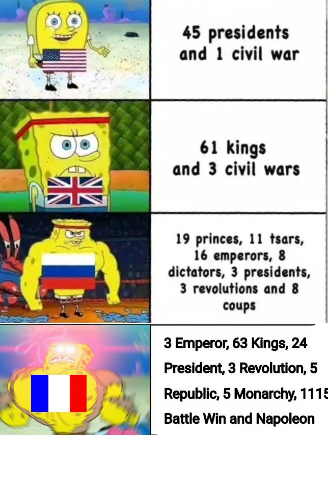 AZERTY - meme
