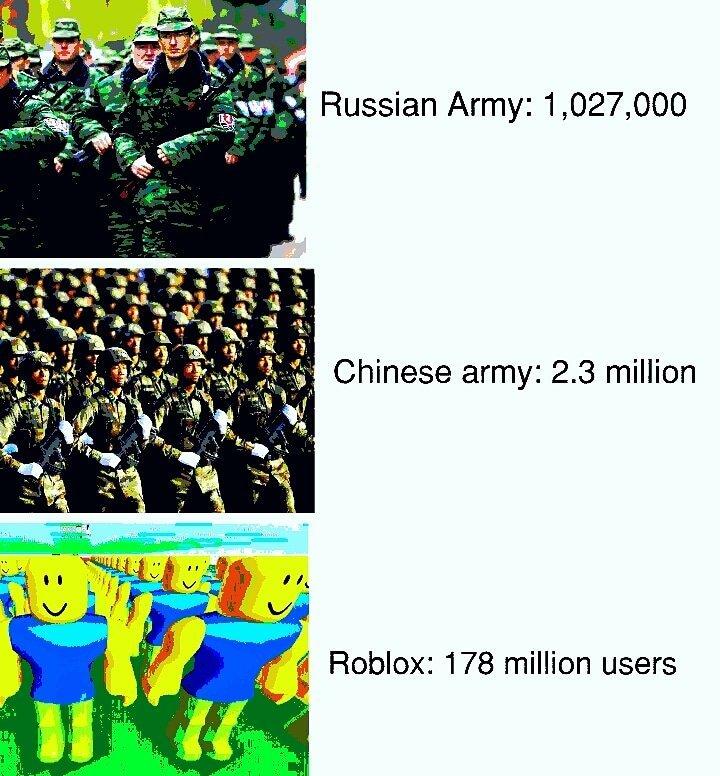 Maiores exércitos do mundo - meme