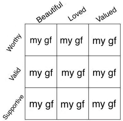 My gf - meme