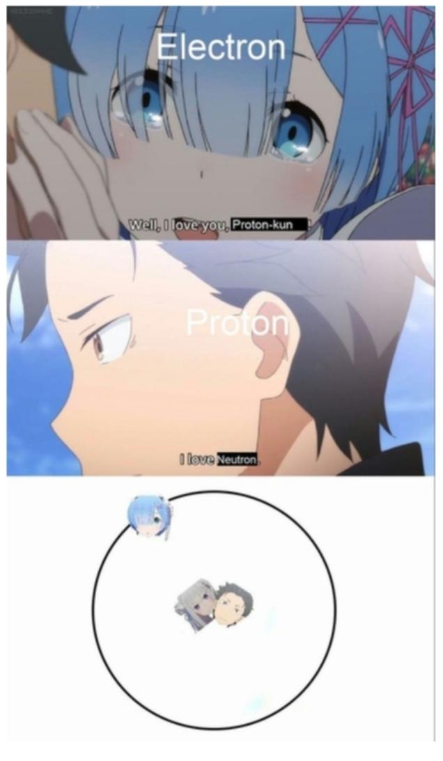 Re Zero is always popular. Am i right? - meme