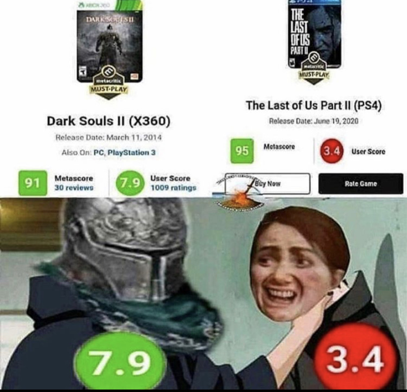 dark souls 2 is gud - meme
