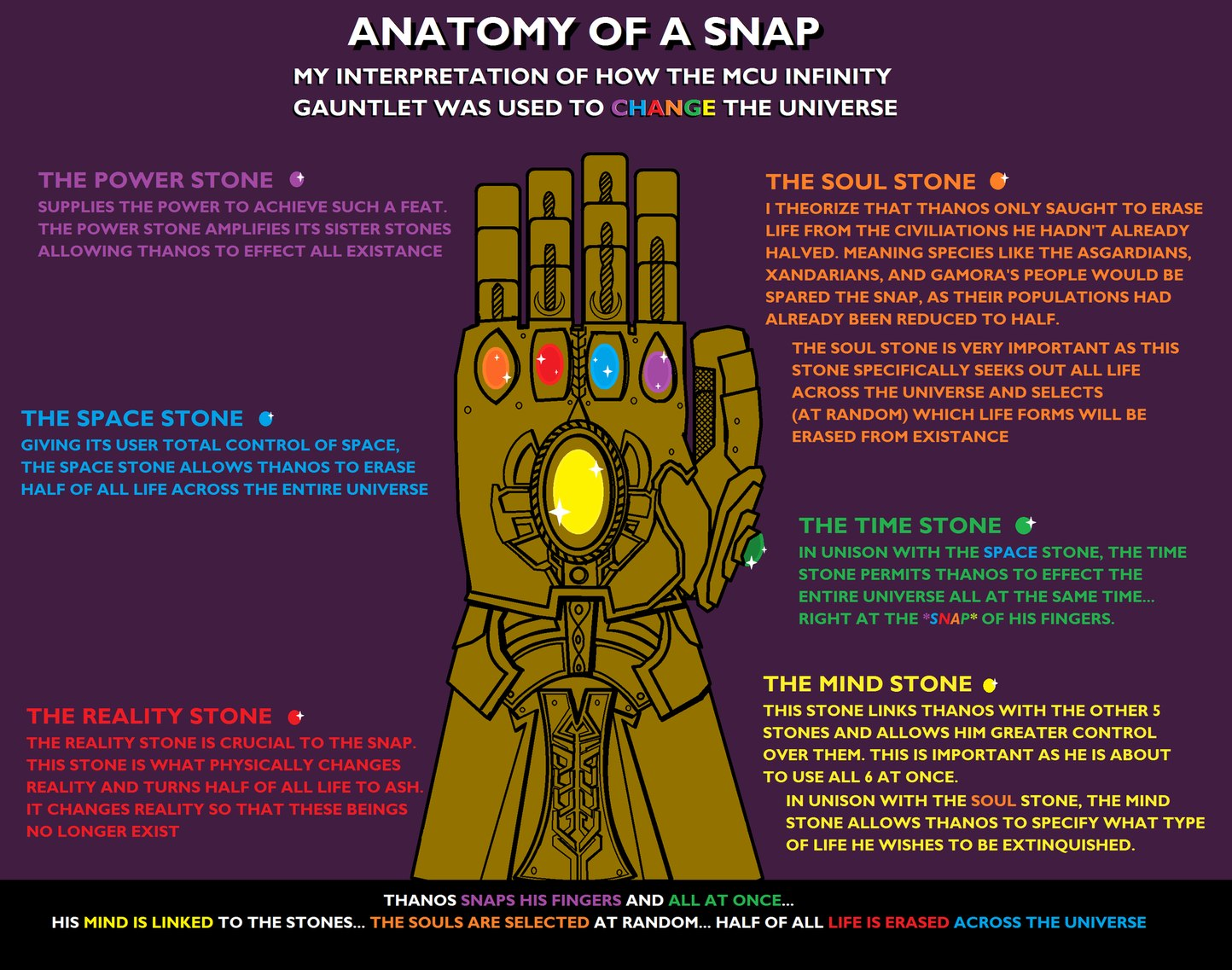 Information for your snap performance (No spoilers) - meme