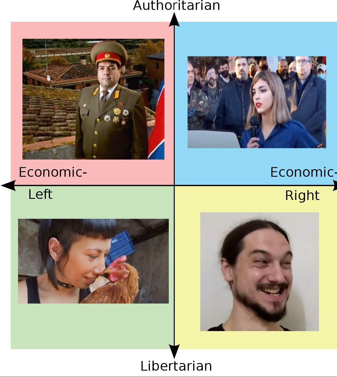 Los españoles entenderan - meme