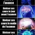 Examen :)