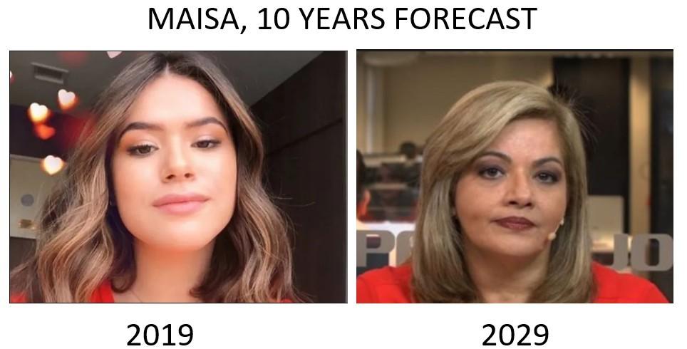O Futuro de Maisa - meme