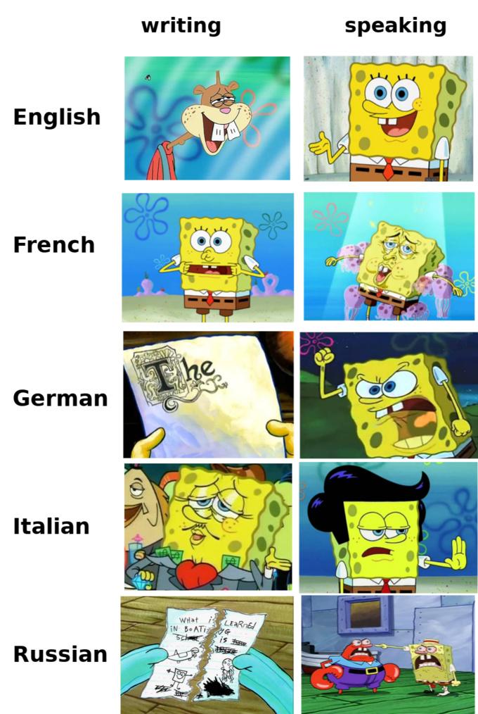 Idiomas - meme