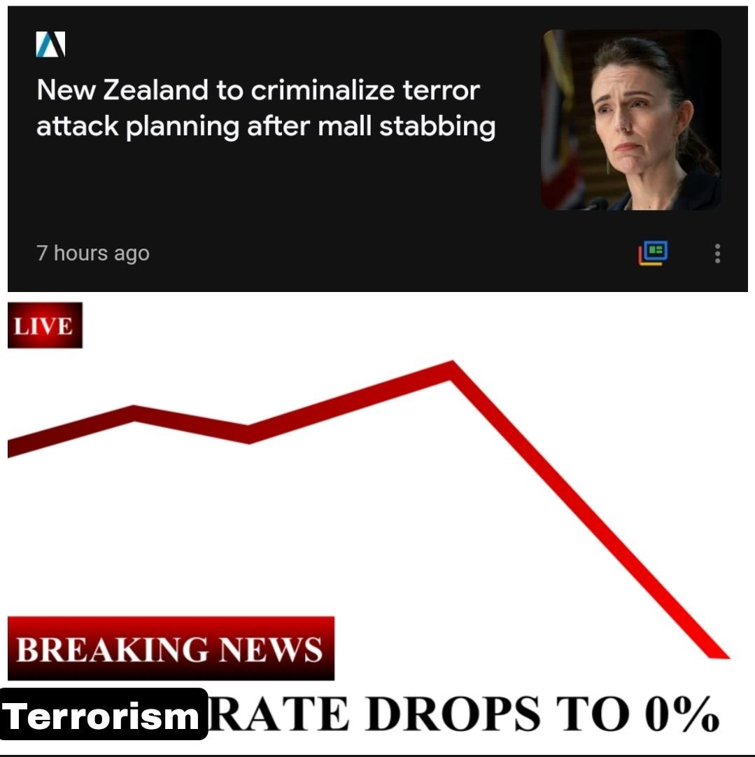 We did it Patrick, we saved New Zealand - meme