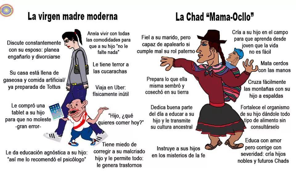 No todos los Chad vs virgin mencionan hechos favorables en la vida real - meme