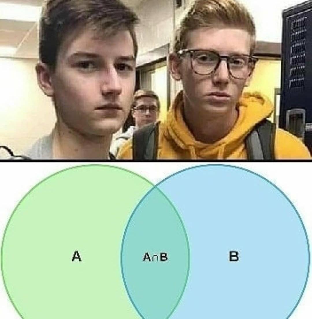 AnB - meme