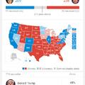 Trump -_-