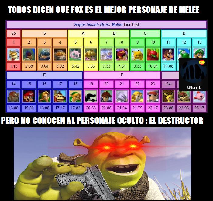 Shrek, el destructor (tristemente no está en el juego) - meme