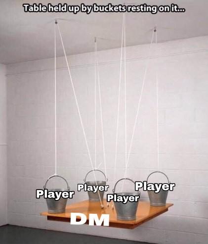 Hidden truth - meme