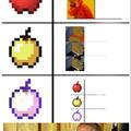 God apple format