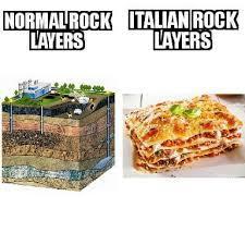 geopraphy - meme