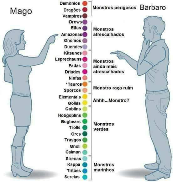 ''Magias & Barbaridades'' (recomendo vcs verem as tirinhas de la) - meme