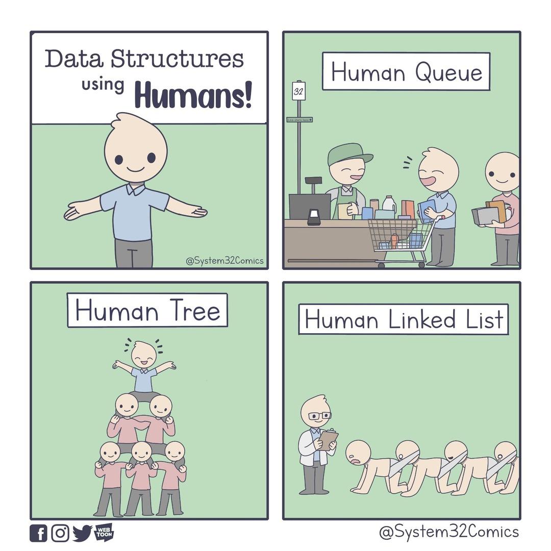 Human Data Structures - meme