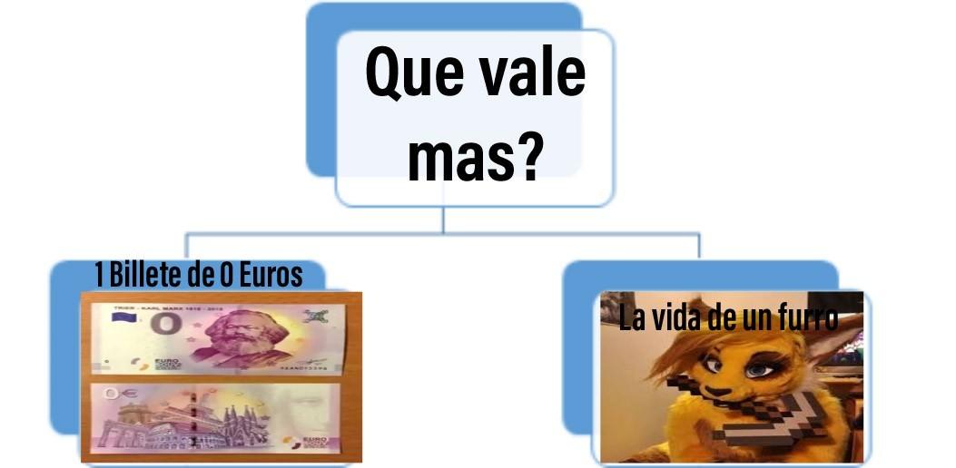 Para mi vale mas los 0 Euros Pd:Perdonen si esta normie - meme