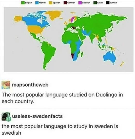 Swedish fact - meme
