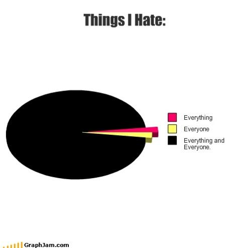 i hate everyone - meme