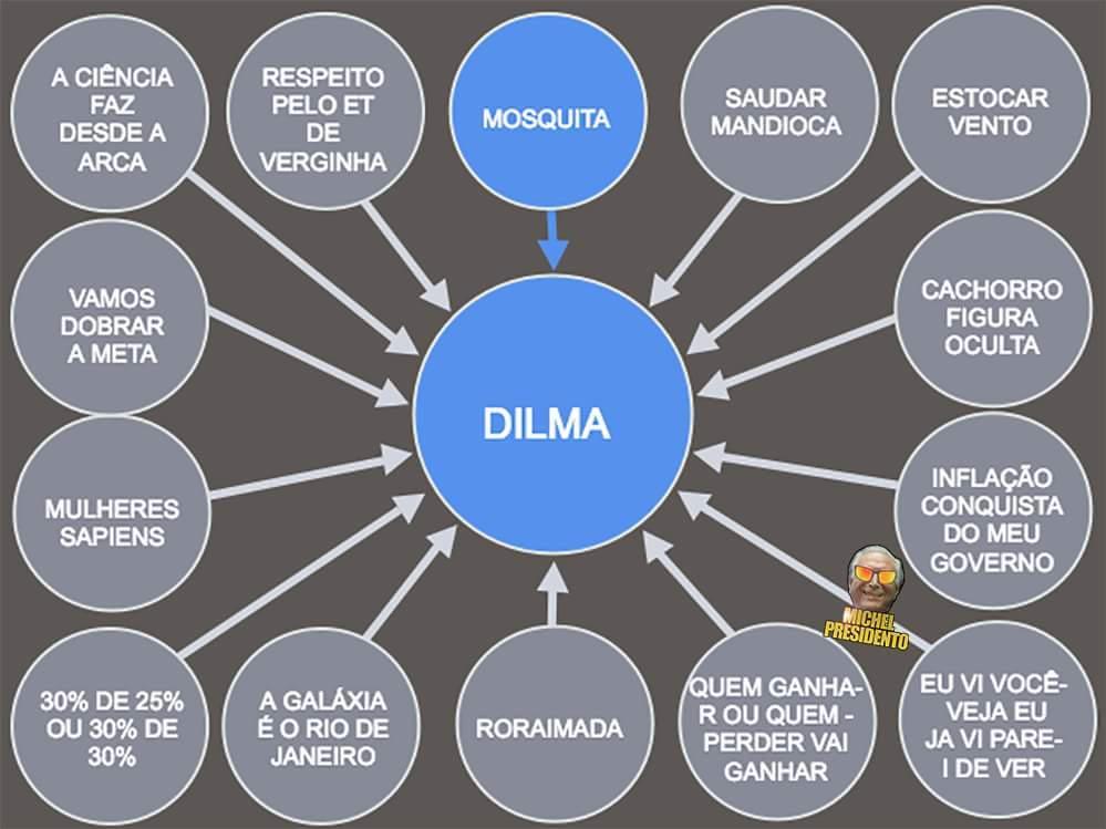 Dilmao - meme