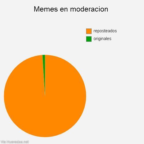 moderacion - meme