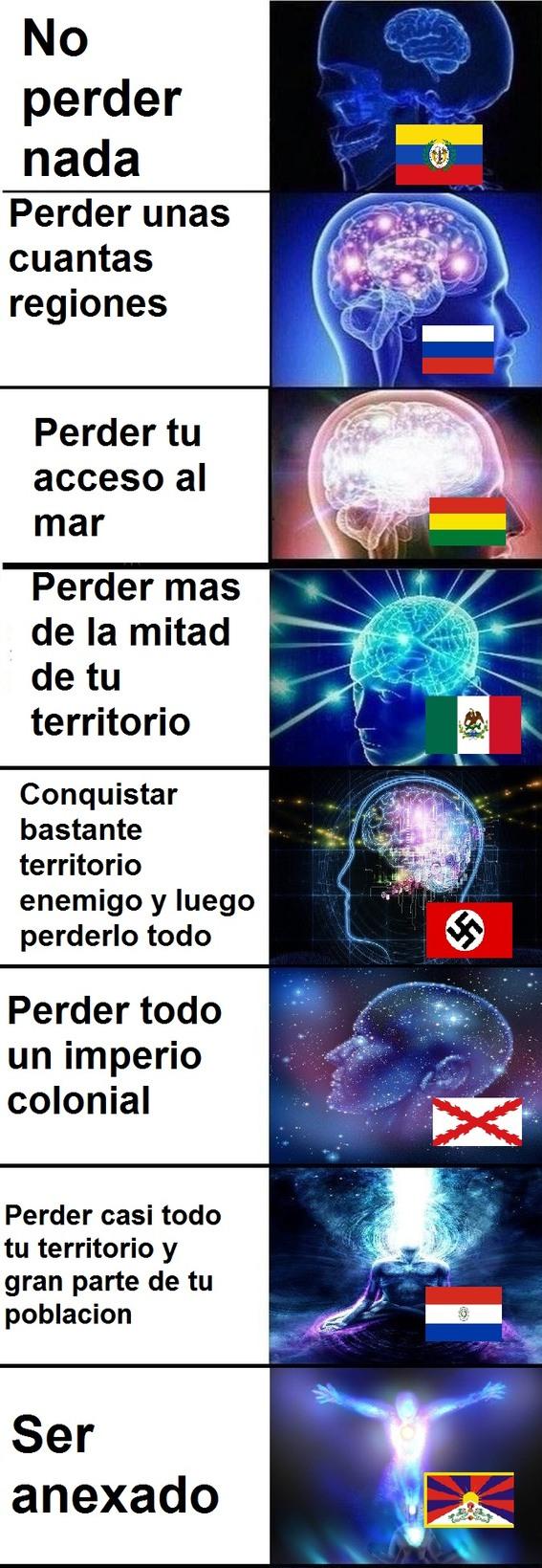 Las guerras y sus tratados - meme