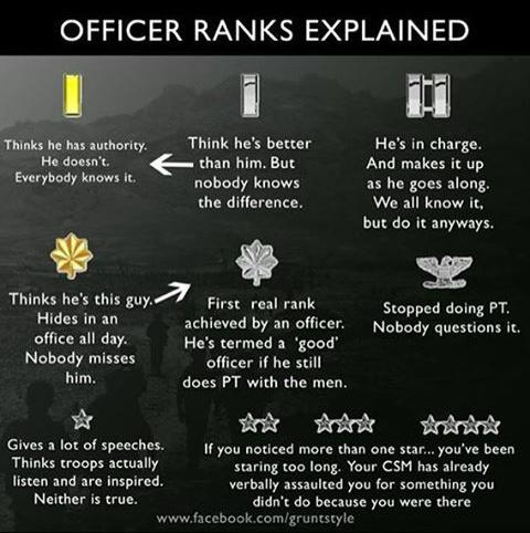 Officers - meme