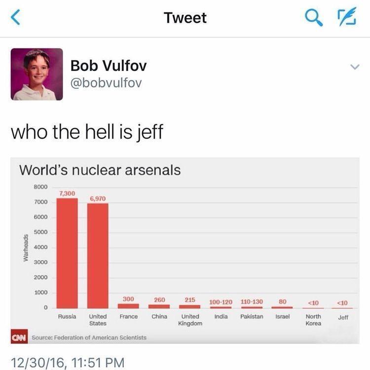 The power of Jeff - meme