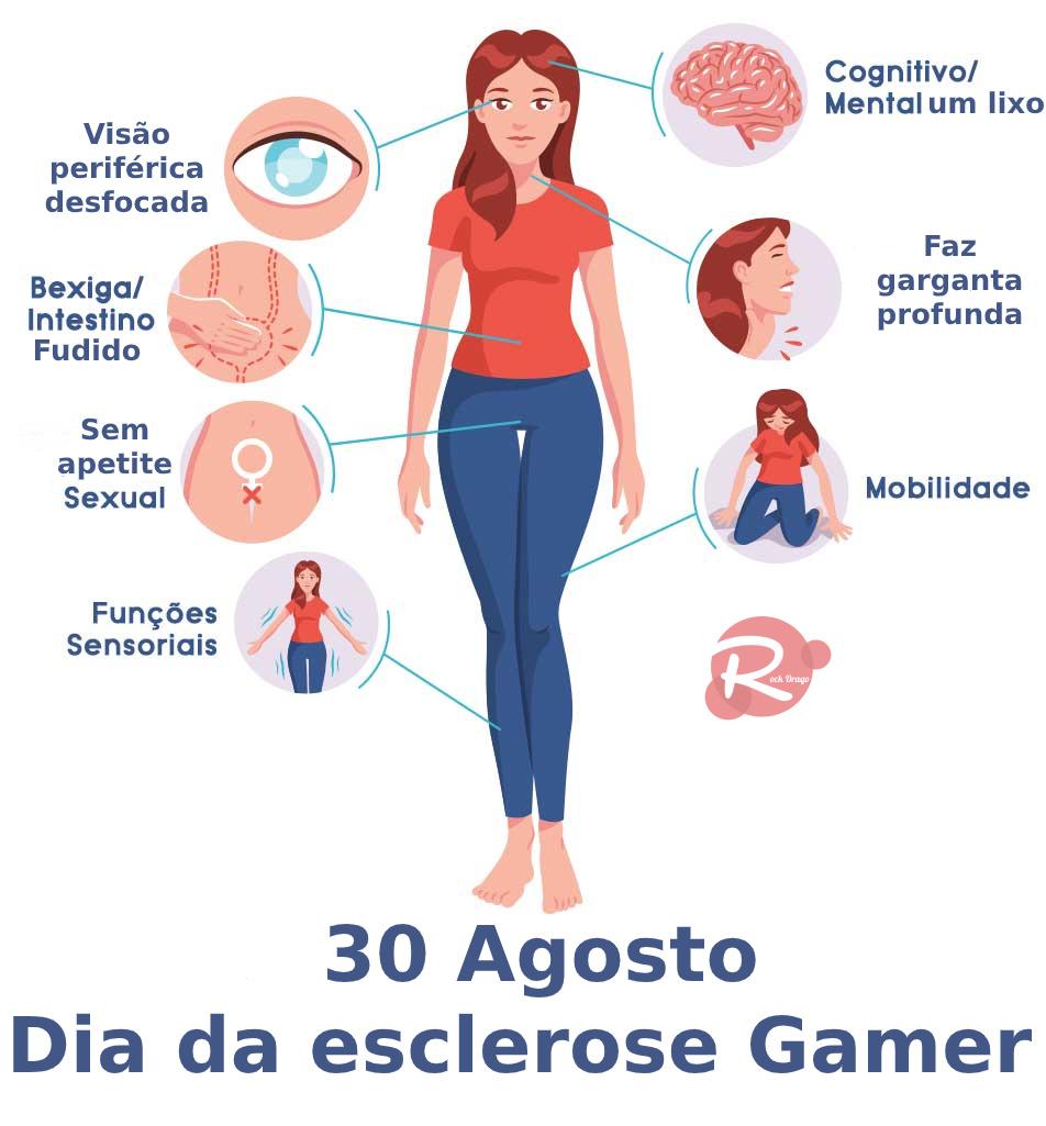 Feliz dia da Esclerose multiplayer - meme