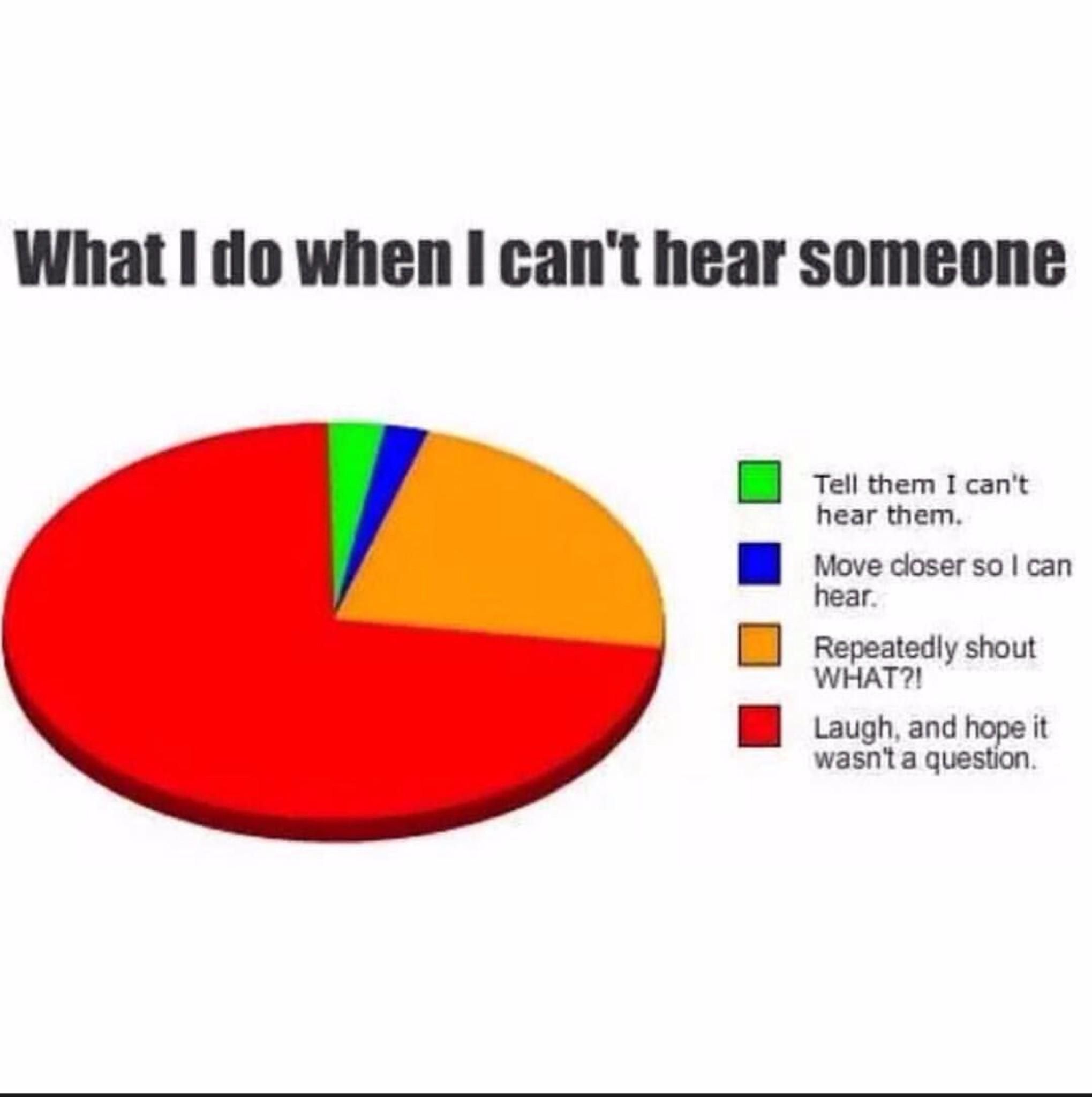 Hear who? - meme